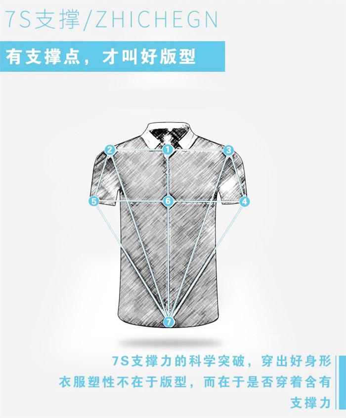 T恤POLO衫模型图